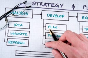 dme business plan